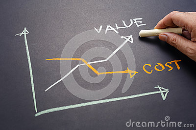 Value and Cost Graph