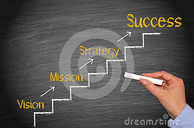 Vision, Mission, Strategy, Success - business performance ladder