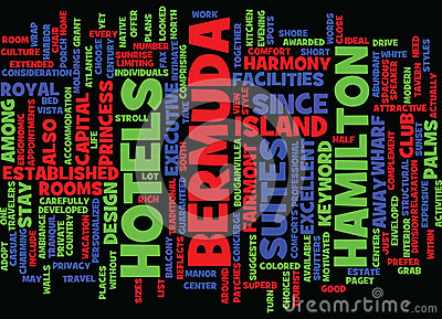 Bermuda Island Word Cloud Concept