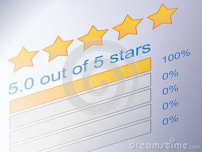 5 star rating review