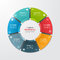 Pie chart circle infographic template with 7 options