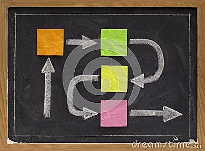 黑板空白流程图时间安排