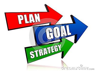 目标管理的步骤