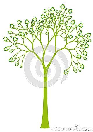Árbol con el reciclaje de las hojas de la muestra