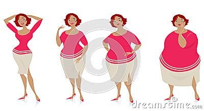 Änderungen der Größe nach Diät