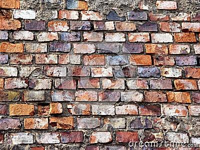 βρώμικος τοίχος τούβλου