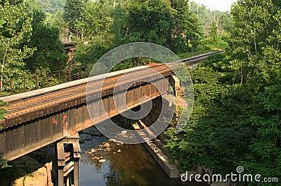 οριζόντιο τραίνο γεφυρών