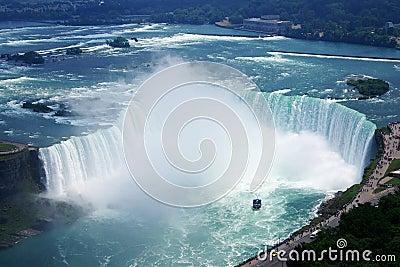 Πτώσεις Niagara