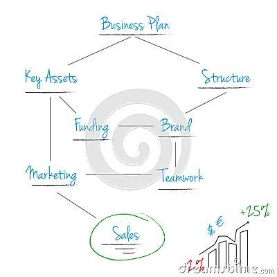 Бизнес-план схемы