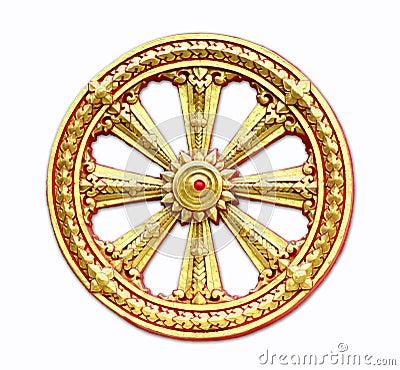 Буддийские символы