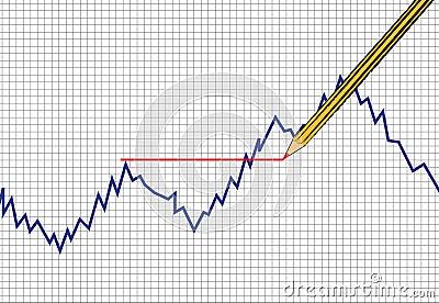 вектор валют comodity диаграммы