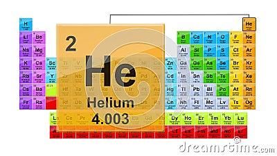 Гелий периодической таблицы 2 бесплатная иллюстрация