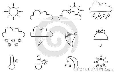 Иконы погоды