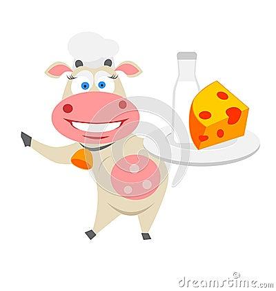 Корова еды