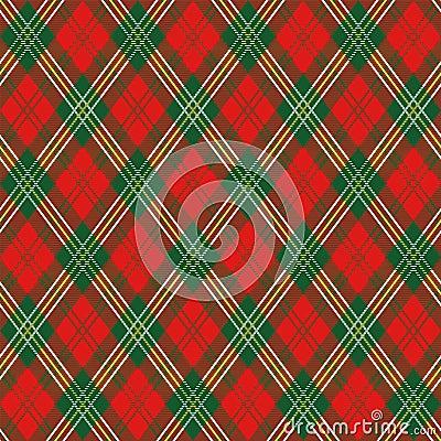 красный цвет шотландки