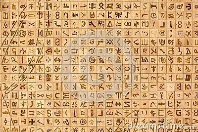 писание символов