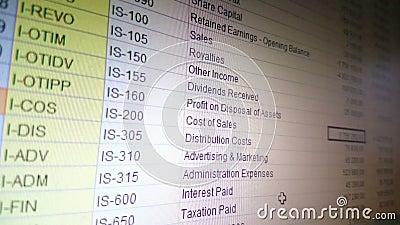 Преобразование данных бухгалтерии внутри первенствует электронная таблица, отчет о финансов сток-видео
