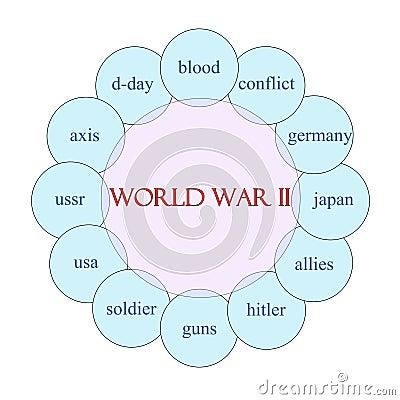 схемы Второй Мировой Войны