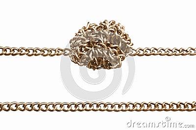 Прямо и переплетенная цепь