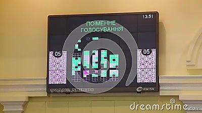 Результаты голосования депутатов на экране акции видеоматериалы