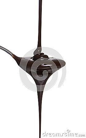 сироп шоколада
