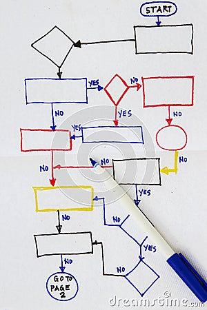 Нарисованная рукой диаграмма