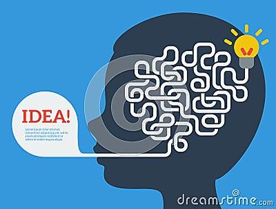 схема человеческого мозга