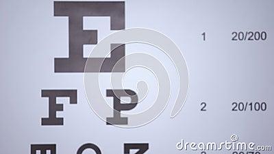 人集中于eyechart的在视域测试期间,患者POV,盲目性风险 股票录像