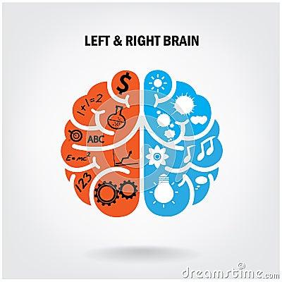 左脑��!$_创造性的左脑和右脑