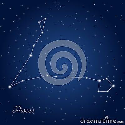 双鱼座星座