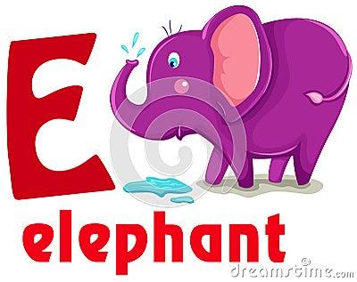 字母表动物e