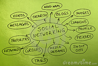 映射网络连接