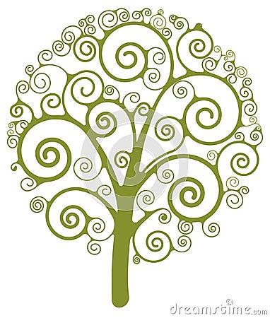 漩涡结构树