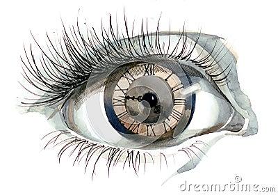 眼睛人力绘画不合时宜.图片