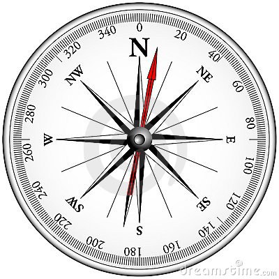 磁性指南针