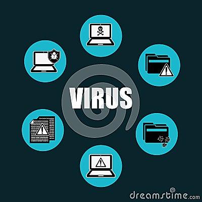 電腦病毒的危害及防治對策(一)