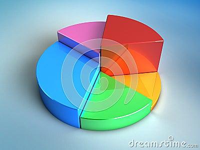 圆形统计图表