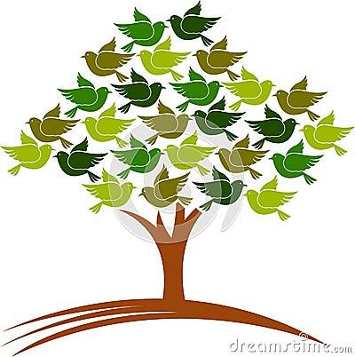 δέντρο πουλιών