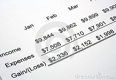 доход расхода сравнения
