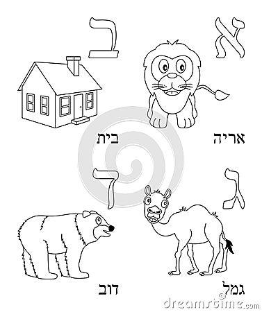 (1) abecadła kolorystyki hebrew