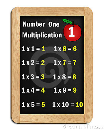 # 1 multiplication tables on a blackboard