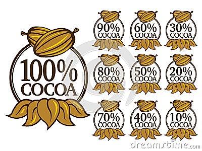 100& Cocoa emblem