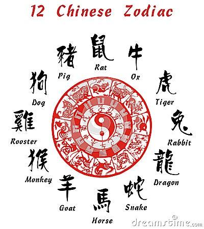 Free 12 Chinese Zodiac Stock Image - 12355851