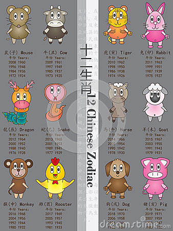 12 Chinese Zodiac Set_eps