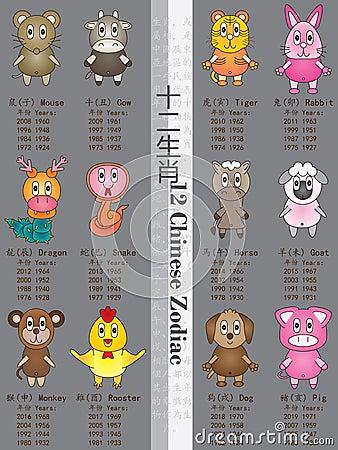 12 Chinese Zodiac Set_eps