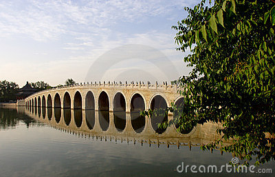 17 hole bridge in summer palace