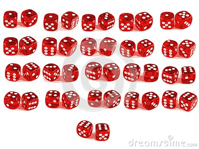 2 Dice - All combinations