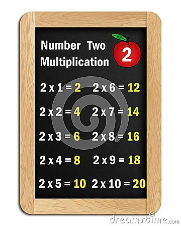 2 Multiplication Tables On Blackboard Royalty Free Stock ...