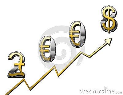 2008 stronger dollar