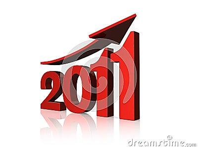 2011 Prosperity